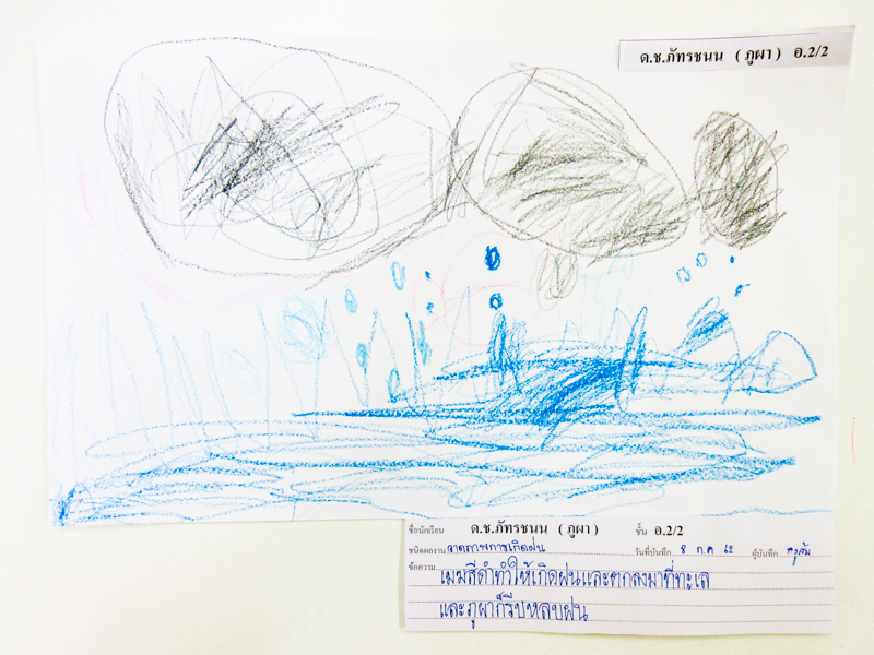 ผลงานของเด็กหน่วยน้ำ ชั้นอนุบาลปีที่ 2/2