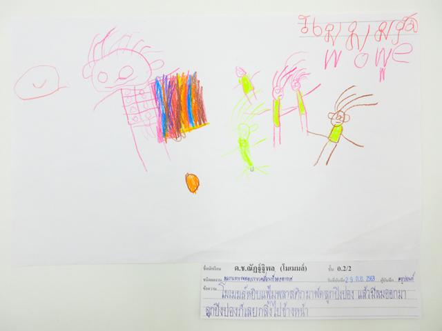 ผลงานของเด็กหน่วยอากาศ ชั้นอนุบาลปีที่2/2