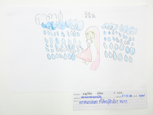 Air Student's Work 2/2