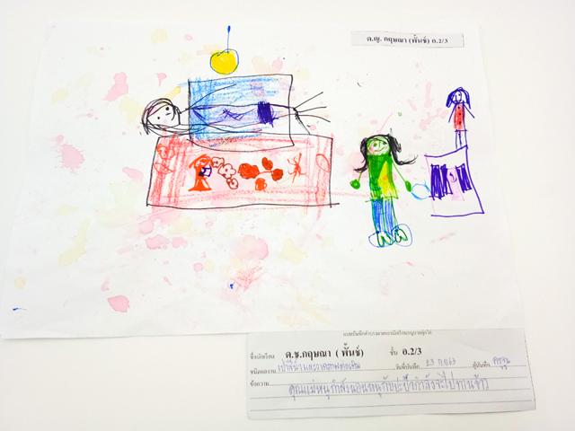 ผลงานของเด็กหน่วยอากาศ ชั้นอนุบาลปีที่2/3
