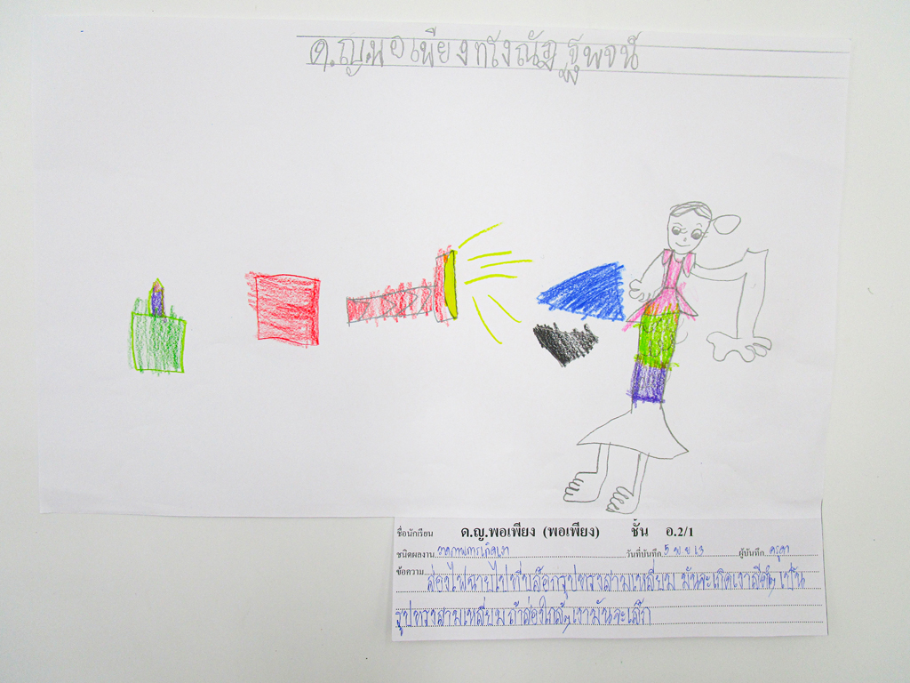 ผลงานของเด็กหน่วยแสงและเงา ชั้นอนุบาลปีที่ 2/1 ปีการศึกษา 2562