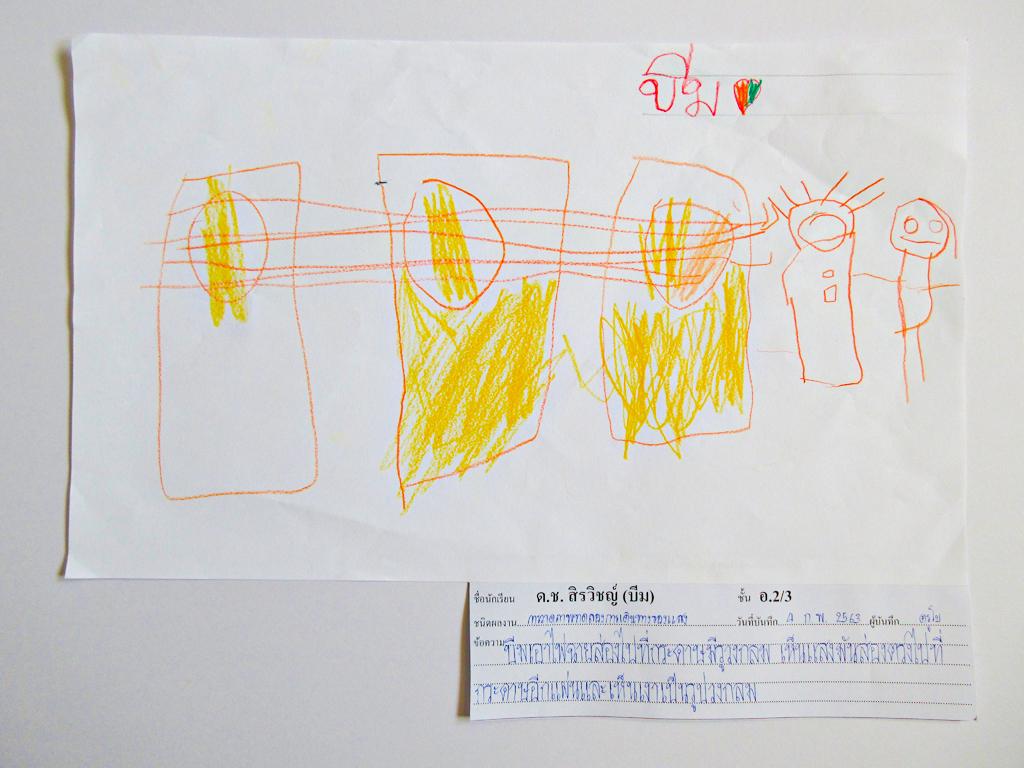 ผลงานของเด็กหน่วยแสงและเงา ชั้นอนุบาลปีที่ 2/3