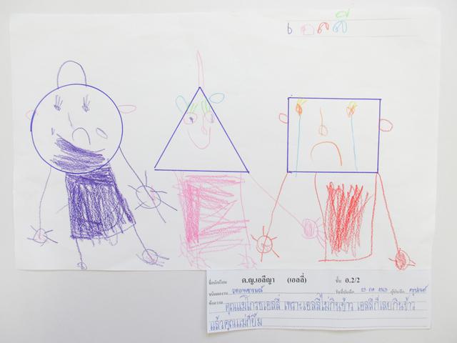 ผลงานของเด็กพิธีไหว้ครู ชั้นอนุบาลปีที่ 2/2