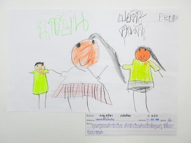 ผลงานของเด็กหน่วยบุคคลและสถานที่ใกล้โรงเรียนและบ้าน ชั้นอนุบาลปีที่2/2