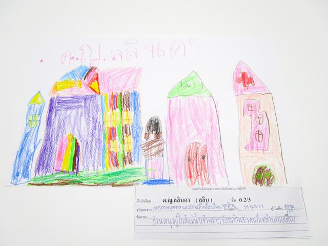 ผลงานของเด็กหน่วยบุคคลและสถานที่ใกล้โรงเรียนและบ้าน ชั้นอนุบาลปีที่2/3