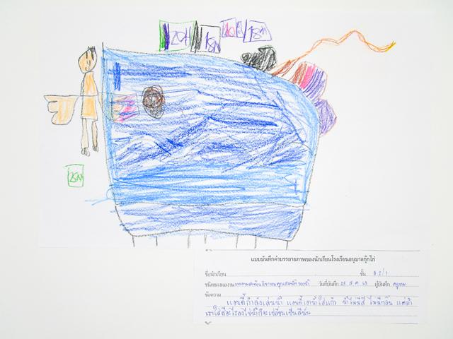 ผลงานของเด็กหน่วยน้ำ ชั้นอนุบาลปีที่2/1
