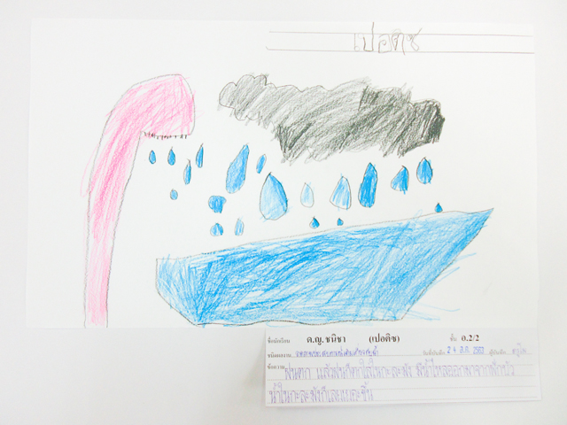 ผลงานของเด็กหน่วยน้ำ ชั้นอนุบาลปีที่2/2