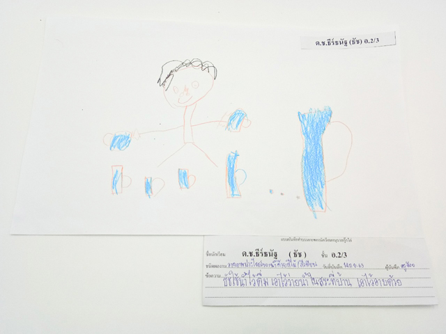 ผลงานของเด็กหน่วยน้ำ ชั้นอนุบาลปีที่2/3