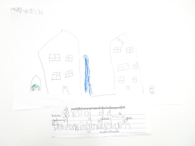 Student's Work Class 3/1