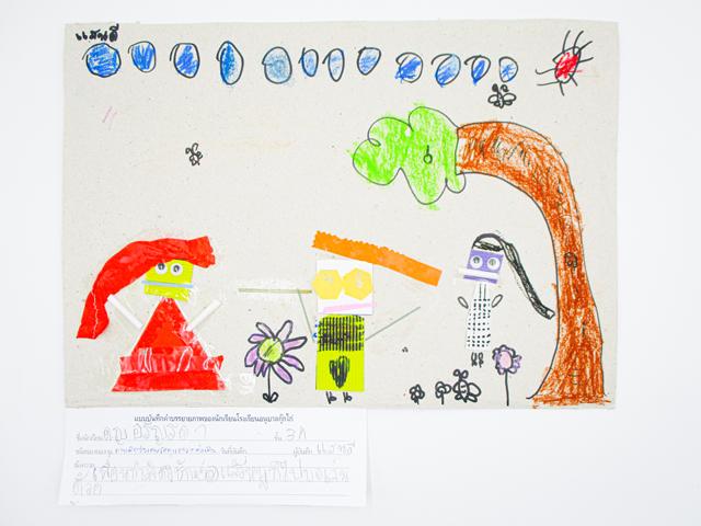 Student's Work Energy 3/1