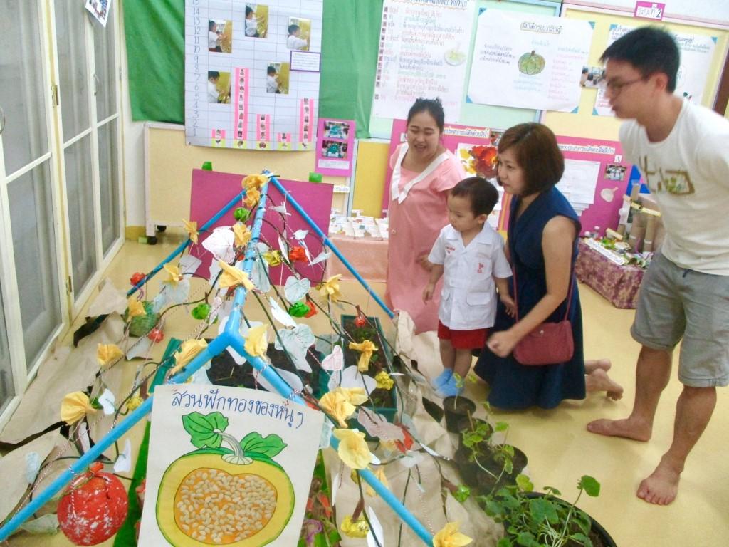 ผู้ปกครองเยี่ยมชมนิทรรศการ Project Approach เรื่องฟักทอง