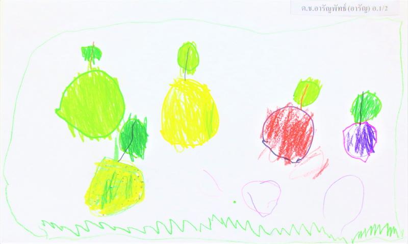 เรื่องแอปเปิ้ล ระยะที่ 3