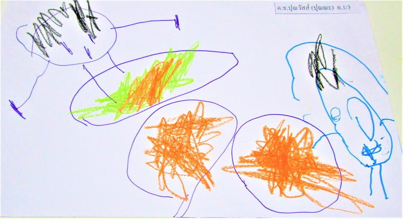 เรื่องส้ม ระยะที่ 3